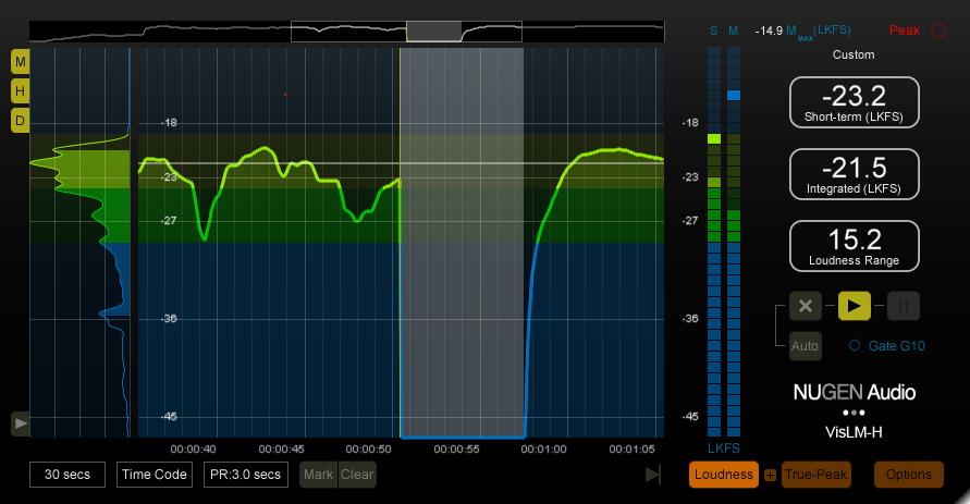 پلاگین انالایزر NuGen Audio VisLM