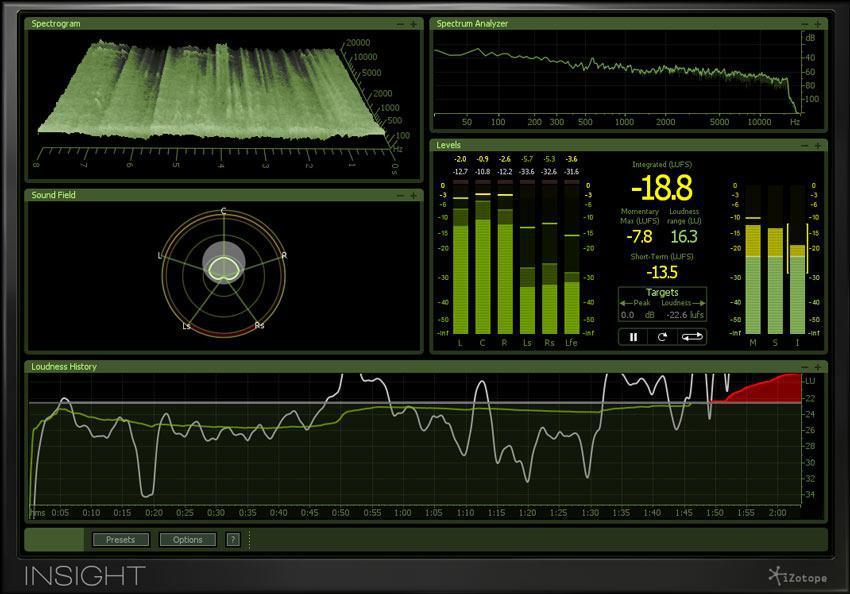 آنلایزر قدرتمند Insight از شرکت izotop