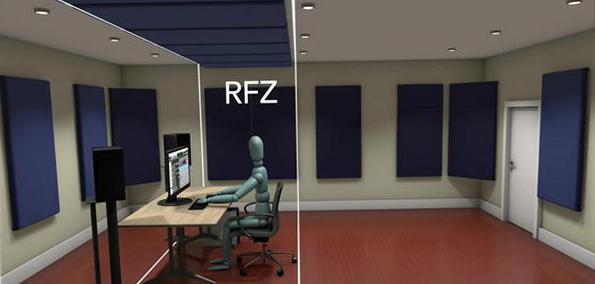 RFZ جایی که انعکاس اولیه وجود ندارد