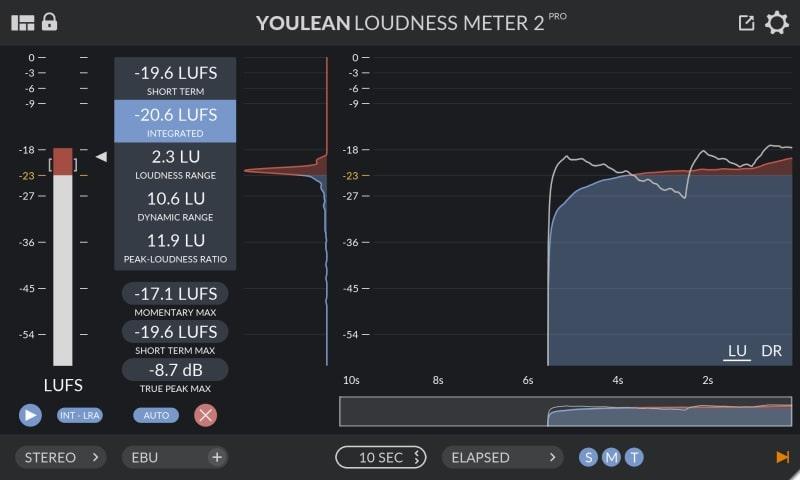 دانلود رایگان پلاگین آنالایزر Youlean Loudness Meter Pro