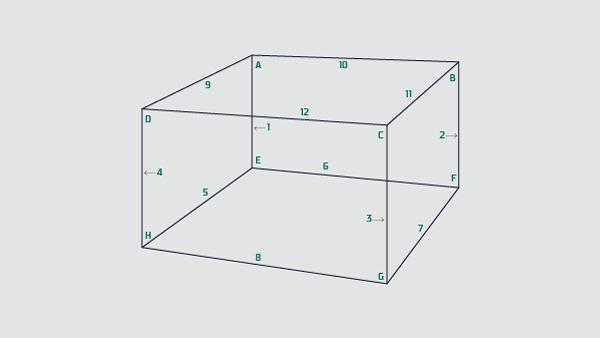 گوشههای اتاق در شکل سه بعدی