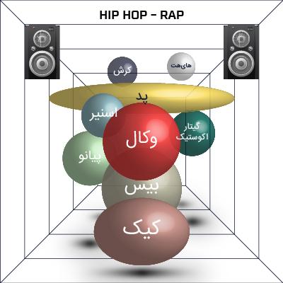 لاینهای سبک هیپهاپ و رپ در ابعاد میکس و مسترینگ