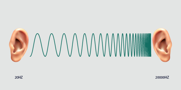 بازهی فرکانسی شنوایی انسانها