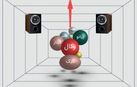 چگونه در میکس و مستر آهنگ خود به صدا عمق دهیم؟