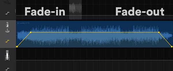 fade-in و fade-out در آهنگ