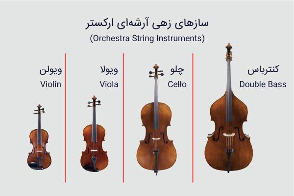 سازهای زهی آرشهای ارکستر