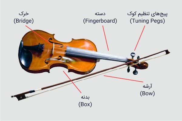اجزای تشکیل دهنده ساز ویولن