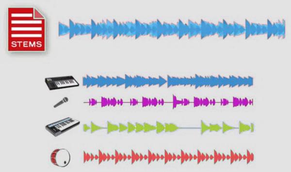 فرمت Stems دربرگیرندهی تمامی لایههای موزیک
